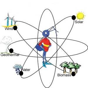 autoprodurre energia verde