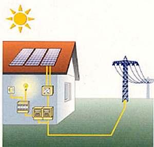connessione in rete impianto fotovoltaico