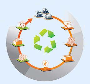 riciclo e smaltimento pannelli fotovoltaici