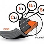Fotovoltaici a film sottile: nuovi sviluppi nella ricerca