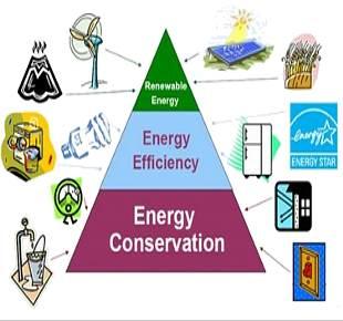I tre pilastri della rivoluzione energetica