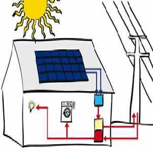 batterie per rinnovabili
