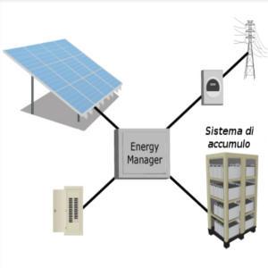 sistemi di accumulo futuro del fotovoltaico