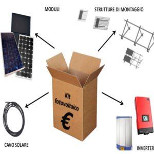 kit fotovoltaici prezzi