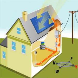 fotovoltaico autoconsumo quanto si risparmia