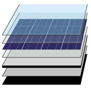 pannello fotovoltaico strati