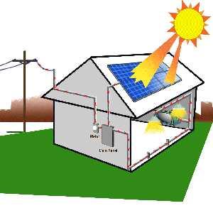 fotovoltaico senza incentivi ne detrazioni