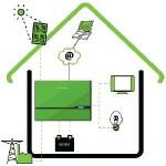 Fotovoltaico: massimizzare l' autoconsumo, ecco come