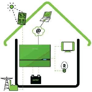 massimizzare autoconsumo fotovoltaico