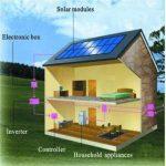 Fotovoltaico nel 2014. Ecco lo scenario per l' Italia
