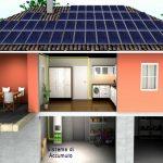 Impianti fotovoltaici con sistema di accumulo