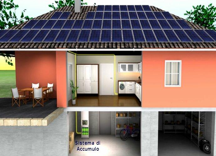 Pannello Solare Con Accumulo Incorporato : Pannelli solari casa accumulo fotovoltaico