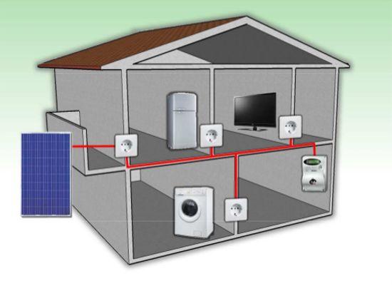 fotovoltaico portatile che si aggancia alla presa elettrica