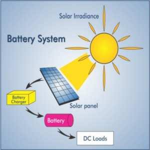 elettricita batterie