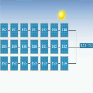 fotovoltaico prestazioni