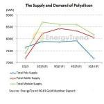 Fotovoltaico e silicio: nel 2014 a rischio fornitura