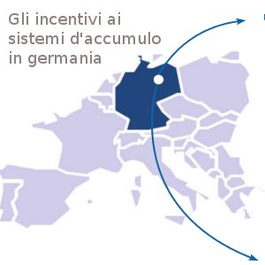 sistemi accumulo fotovoltaico e incentivi in germania
