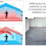 Fotovoltaico e riscaldamento elettrico, quanto si risparmia?
