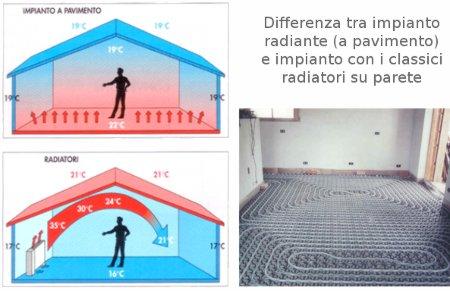 Fotovoltaico e riscaldamento elettrico quanto si risparmia - Sistemi di riscaldamento casa ...