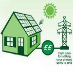 Incentivi al fotovoltaico nel 2014. Quali opportunità ci sono?