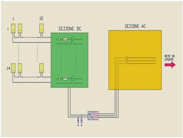 progetto impianto fotovoltaico 19 kw silicio policristallino