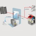 Fotovoltaico giorno e notte, col sistema di stoccaggio Q-Bee