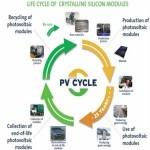 Come smaltire i pannelli fotovoltaici: la guida GSE