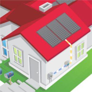 Impianto fotovoltaico da 3 kw: dimensioni e rendimenti