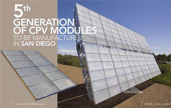 pannello fotovoltaico a concentrazione efficienza 31 per cento
