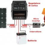 Come fare un piccolo impianto fotovoltaico domestico con meno di 100 euro