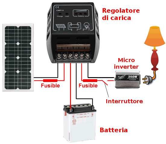 Schema Elettrico Per Pannelli Solari : Come fare un piccolo impianto fotovoltaico domestico con