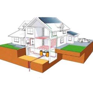 sistema a pompa di calore con fotovoltaico