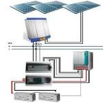 Produrre e accumulare elettricità in casa per risparmiare in bolletta
