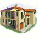 Casa nuova e fonti rinnovabili: ecco le soglie minime di legge