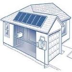 Mettere il fotovoltaico: meglio tetto o terreno?