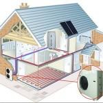 Pompe di calore: tipologie e vantaggi