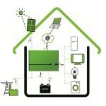 Come avere più autoconsumo e risparmio col fotovoltaico: PowerRouter