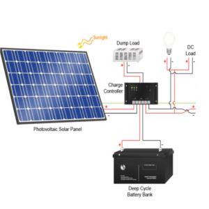 impianto fotovoltaico con stoccaggio