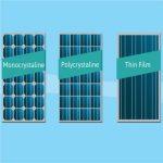 Pannelli fotovoltaici monocristallini policristallini o film sottile?