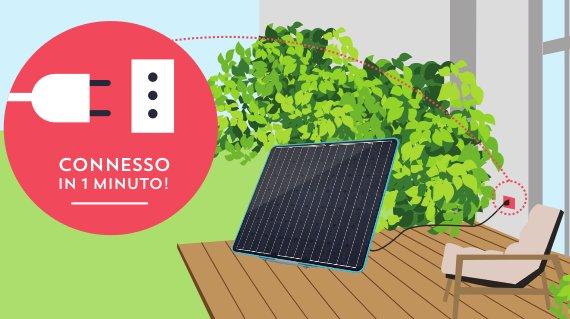 mini generatore fotovoltaico 2