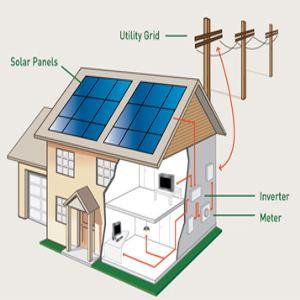 produrre energia col fotovoltaico