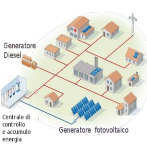 impianto ibrido fotovoltaico piu diesel