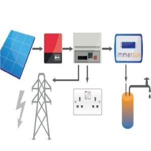 accumulare energia fotovoltaica con uno scaldabagno