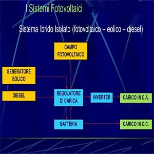 fotovoltaico eolico diesel schema