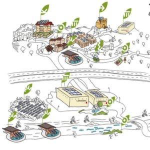 rete energia pulita
