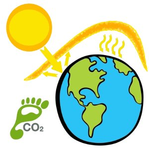 riscaldamento globale prezzo