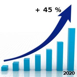 aumento fonti rinnovabili 2020