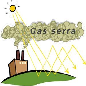 emissioni gas serra riduzione immediata