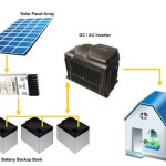 Fotovoltaico off grid, cosa è e quali sono i suoi vantaggi