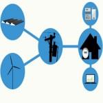 Fotovoltaico su tetto e mobilità elettrica protagonisti entro il 2020